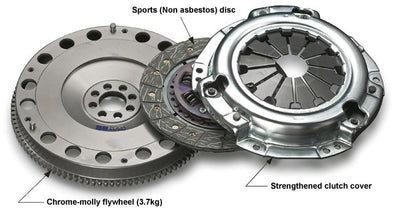 Toyota 4AG (AE86, AE92) Ultra Light Weight Clutch KIT