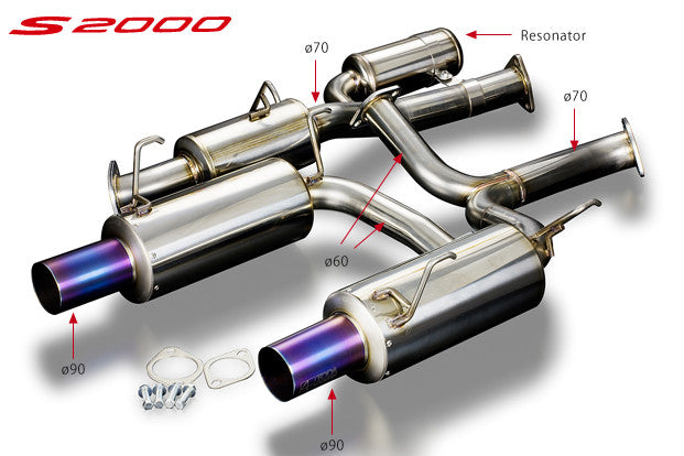 Honda S2000 Ø70mm High Power Exhaust System (Ver. 2)