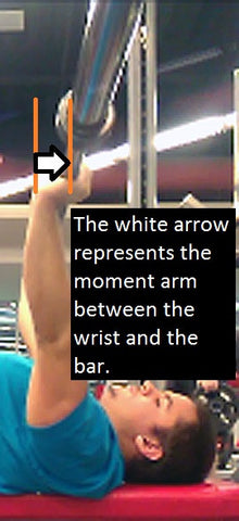 Wrist Alignment Moment Arm Bench Press
