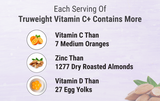 Truweight Vitamin C+ tables uses