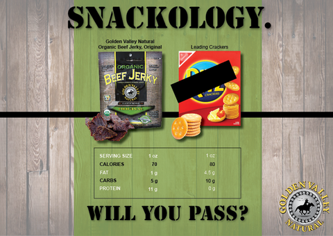 Snackology, Will you pass?