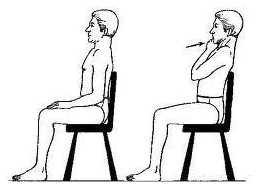 Neck exercises for Natural Posture