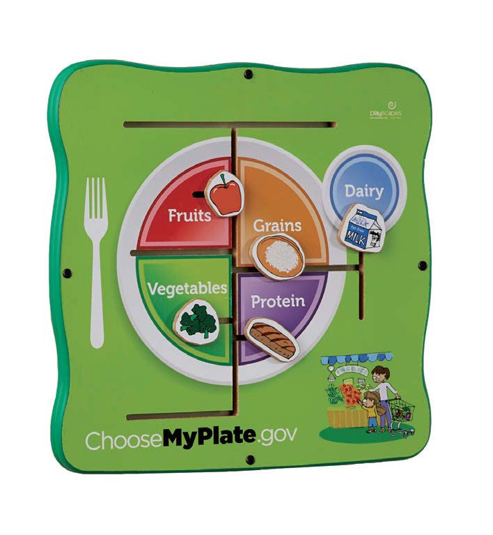 MyPlate MatchUp Wall Game