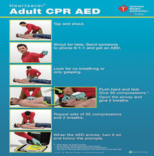 Poster Pack Heartsaver® Adult CPR AED Posters (15-1026)