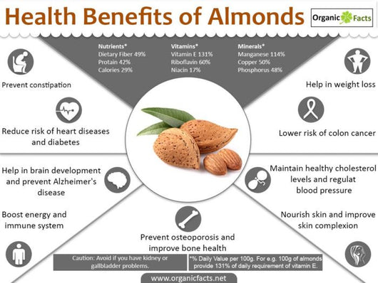 ALMOND SHELLED 100G.