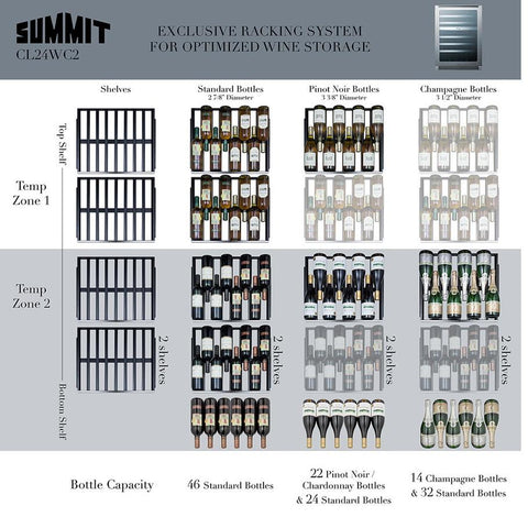 Summit CL24WC2CSS User-friendly Features Wine Cellar