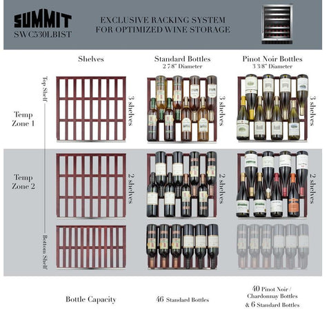 Summit SWC530BLBISTADA Flexible and Stunning Design Wine Cellar