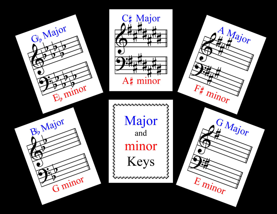 Key Signature Posters