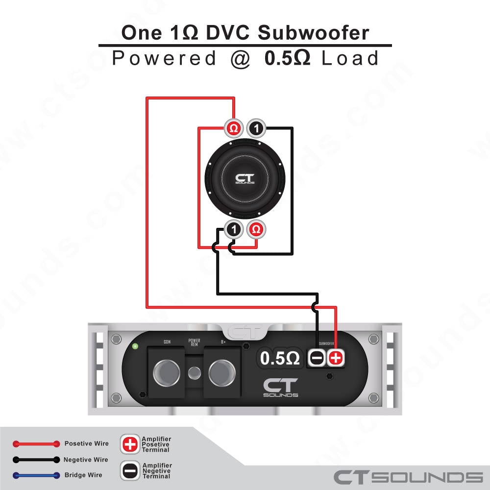 1_1oh_dvc_subwoofer_0.5oh_load  Ohm Dvc Wiring Diagram on 4x12 speaker cabinet, mono amp 2, crutchfield amp,