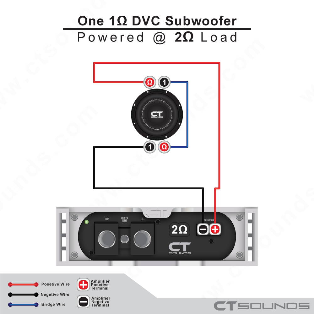 Subwoofer Wiring Calculator with Diagrams - How To Wire ... on speaker crossovers circuit diagrams, crutchfield capacitor diagrams, audio capacitor diagrams, hdmi connections diagrams, nitrous system diagrams, subwoofer dimensions, home theater hook up diagrams, kicker box diagrams, subwoofer input, car audio install diagrams, subwoofer installation, subwoofer home, subwoofer assembly, subwoofer drawings, pioneer car radio diagrams, subwoofer lights, electrical connections diagrams,