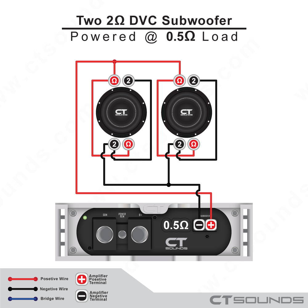 Subwoofer Wiring Calculator with Diagrams - How To Wire ...