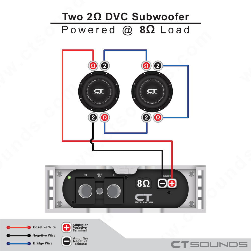 subwoofer wiring calculator with diagrams how to wire. Black Bedroom Furniture Sets. Home Design Ideas