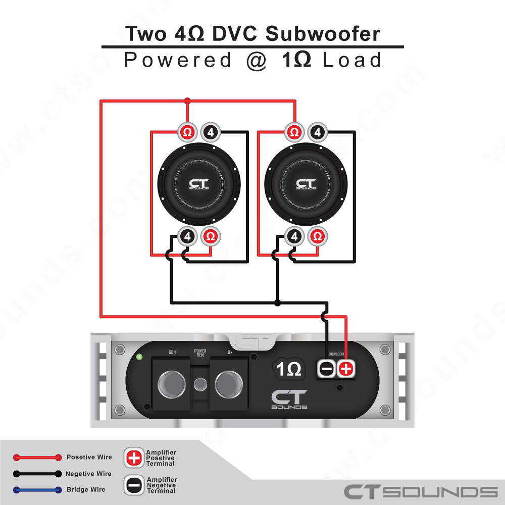 Subwoofer Wiring Calculator with Diagrams - How To Wire Subwoofers – CT  SOUNDS | Speaker Wiring Diagram 1ohm |  | CT Sounds
