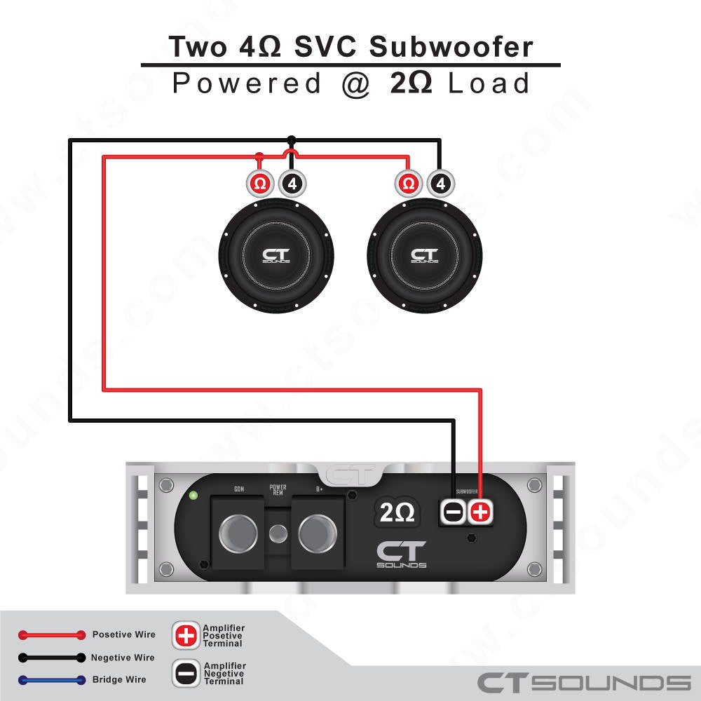 Subwoofer Wiring Diagram On 2 Ohm Dual Voice Coil Subwoofer Wiring