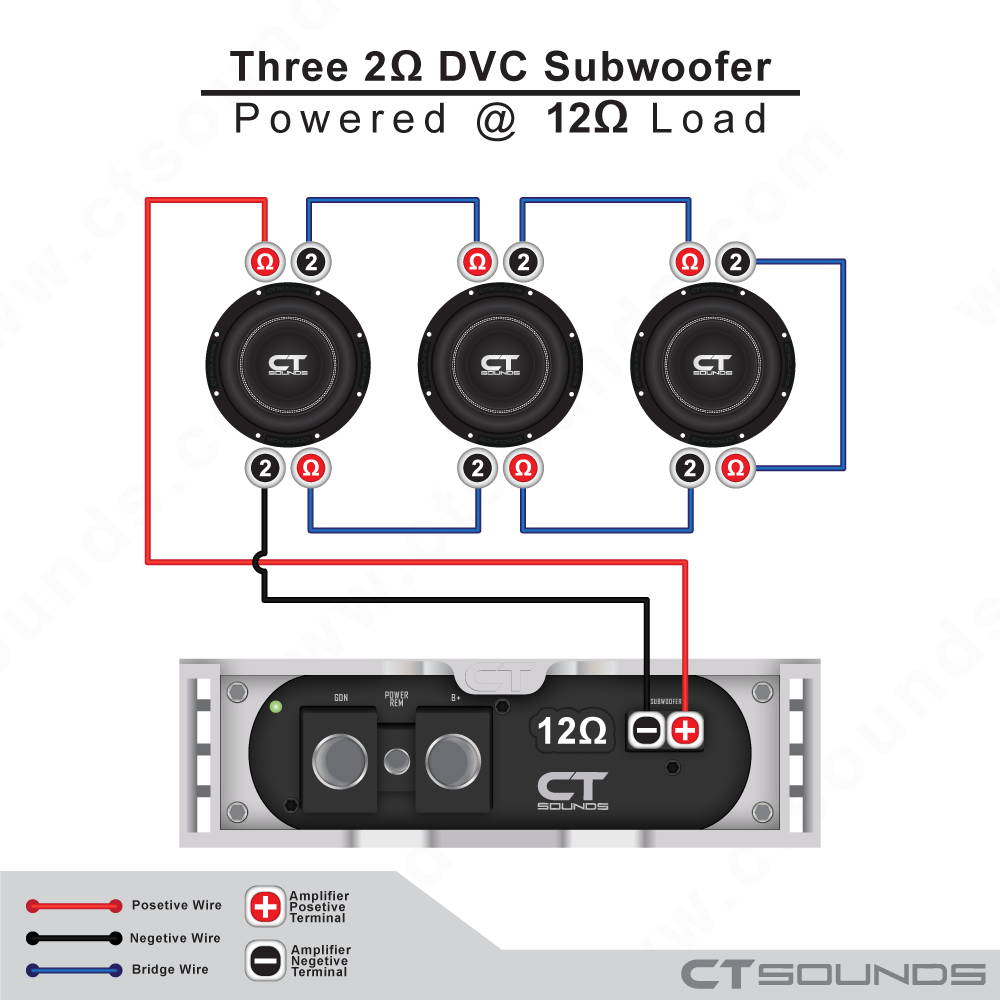 3_2oh_dvc_subwoofer_12oh_load Subwoofer Wiring Calculator on