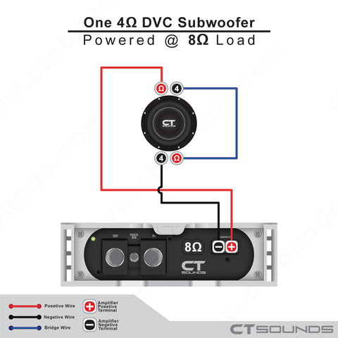 dual voice coil subwoofer wiring diagram  hopkins 7 wire