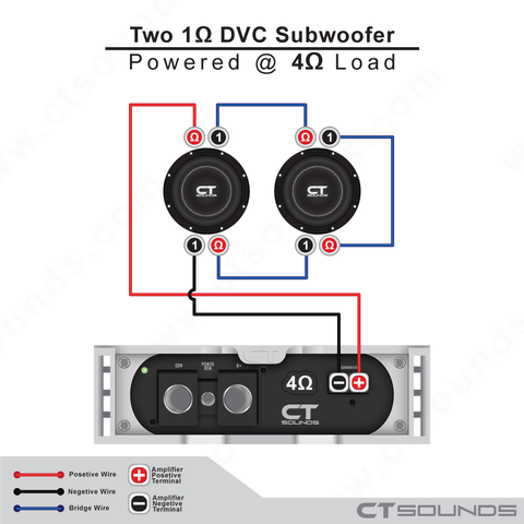 CT Sounds Subwoofer Wiring Calculator and Sub Wire Diagrams