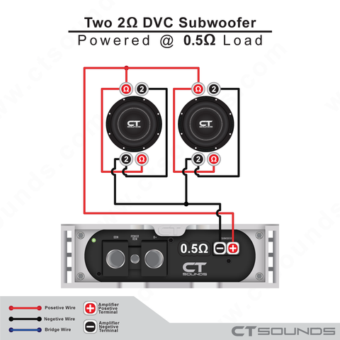 2 0 5 Ohm Subwoofer Wiring - Wiring Diagrams •