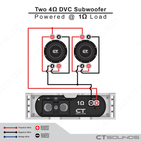 CT Sounds Subwoofer Wiring _2X4 Ohm DVC PB 1 Ohm_large?6271863137661620540 ct sounds subwoofer wiring calculator and sub wire diagrams