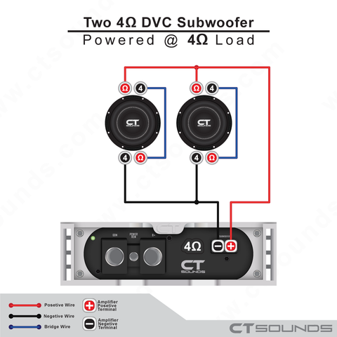 4 Ohm Dual Voice Coil Subwoofer Wiring Diagram - Schematic Diagrams