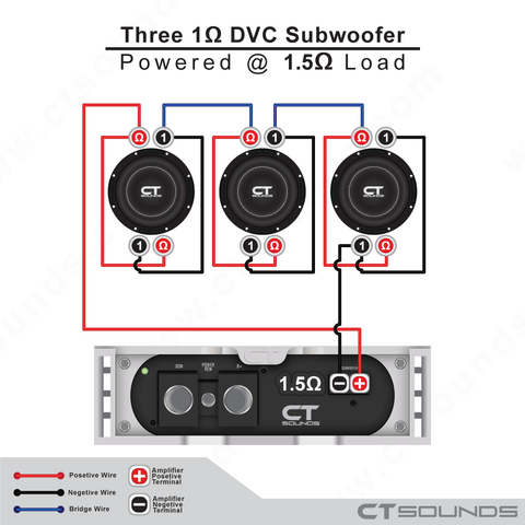 CT Sounds Subwoofer Wiring _3X1 Ohm DVC PB 1.5 Ohm_large?10822960782157451652 ct sounds subwoofer wiring calculator and sub wire diagrams