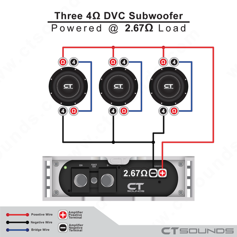 three Speaker ,4 ohm Dual Voice Coil – CT SOUNDS on