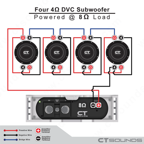 Ct sounds subwoofer wiring calculator and sub wire diagrams each subsspeakers voice coil connectivity terminals as the image showsmake the equivalent impedance 8 ohm for an amplifier equivalent impedance 8 publicscrutiny Choice Image