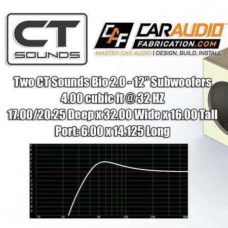 "Dual 12 Inch Front PORTED Subwoofer Box Design (Bio 12"" Subs @32Hz) Box Designs- CT Sounds Car Audio"