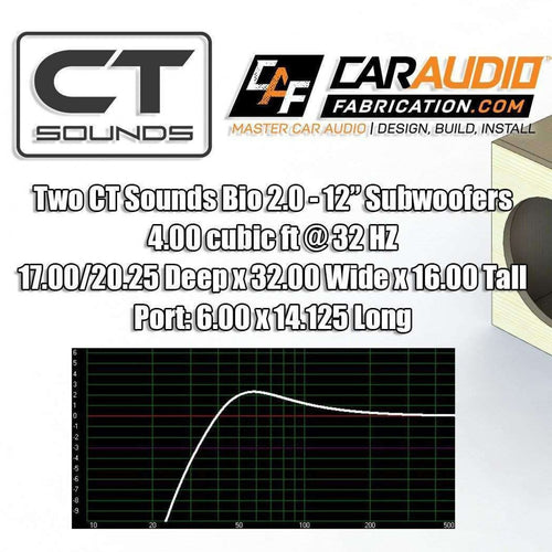 "Box Design for (2) 12"" Subwoofer - CT0005 - CT SOUNDS"