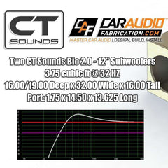 Dual 12 Inch VENTED Subwoofer Box Design Box Designs- CT Sounds Car Audio