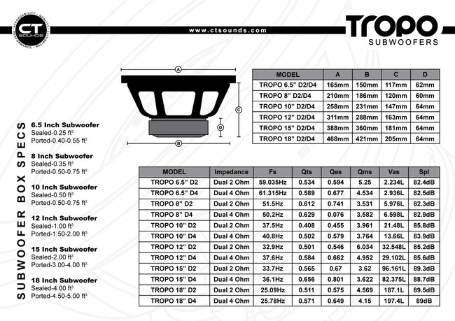 Product Return || Tropo 8 Inch D4 (400W RMS) (Used - Working) 01 Subwoofers- CT Sounds Car Audio