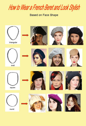 How to wear French Beret Based of the Face Shape