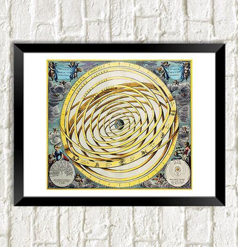ZODIAC MAP PRINT: Vintage Star Signs Artwork - The Print Arcade