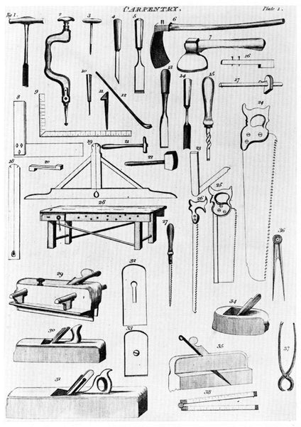 CARPENTRY TOOLS PRINT: Vintage Tool Art Illustration - The Print Arcade