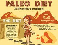 How to transition to a Paleo Diet