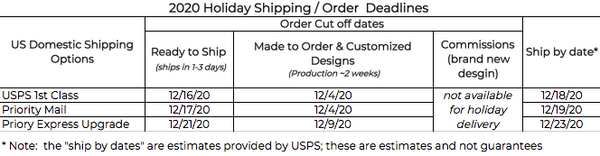 Holiday Order Cut Off Dates. Peterson MADE