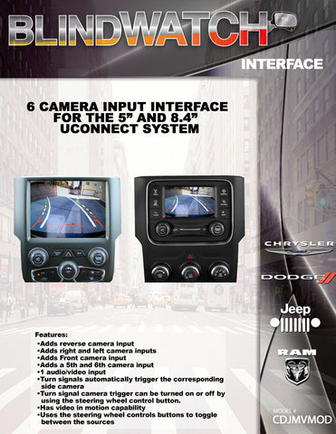 CAMERA INTERFACE PART#CDJMVMOD