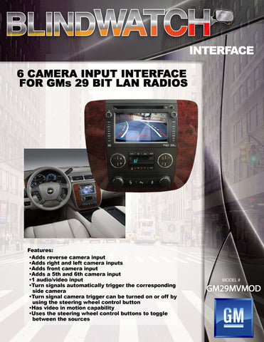 CAMERA INTERFACE PART#GM29MVMOD