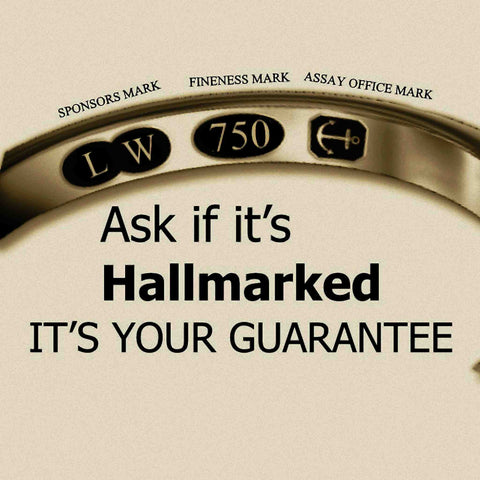 British Hallmarks for Gold and Silver Fingerprint Jewellery