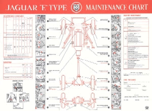 E-Type Series 1 3.8 Litre Maintenance Chart E122/6