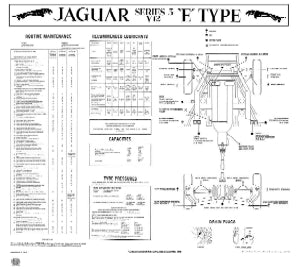 E-Type Series 3 V12 Maintenance Chart E 160/4