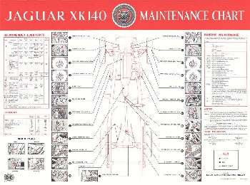 XK140 Maintenance Chart E101/2