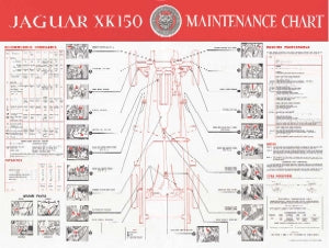 XK150 Maintenance Chart E111/2