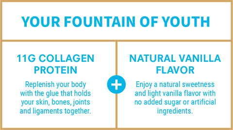 YOUR FOUNTAIN OF YOUTH