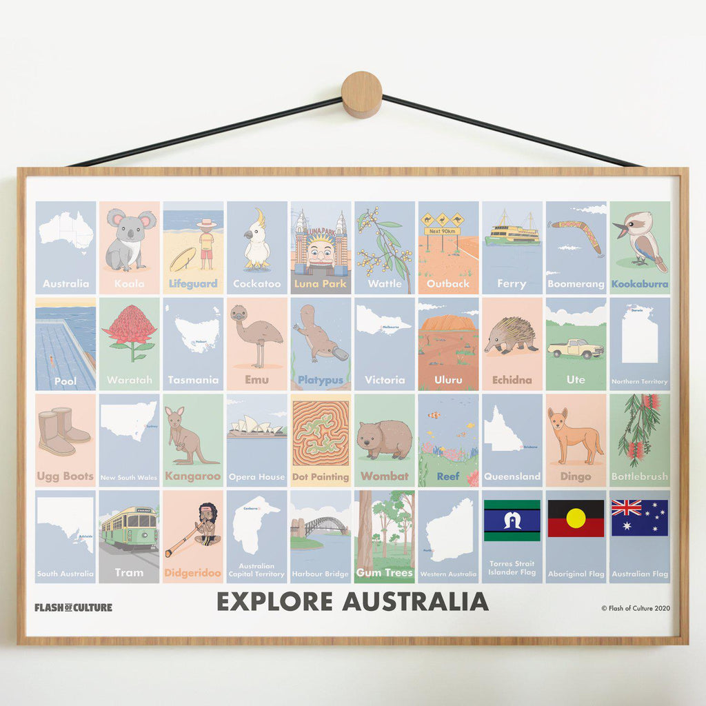 Australian Cultural Icons Poster-Posters-Flash of Culture™