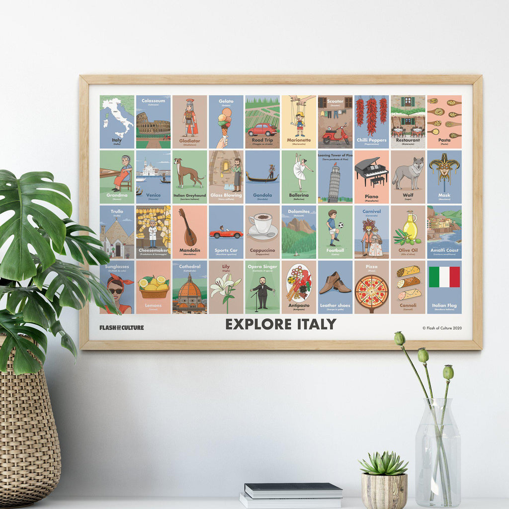Italian Cultural Icons Poster-Posters-Flash of Culture™