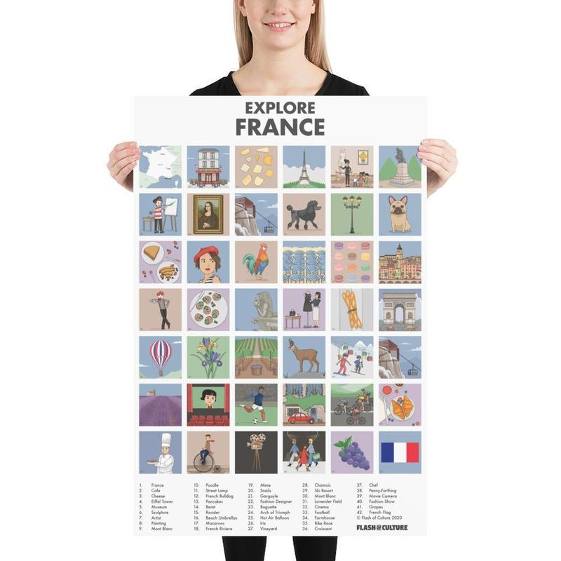 France Poster of Culture-Posters-Flash of Culture™