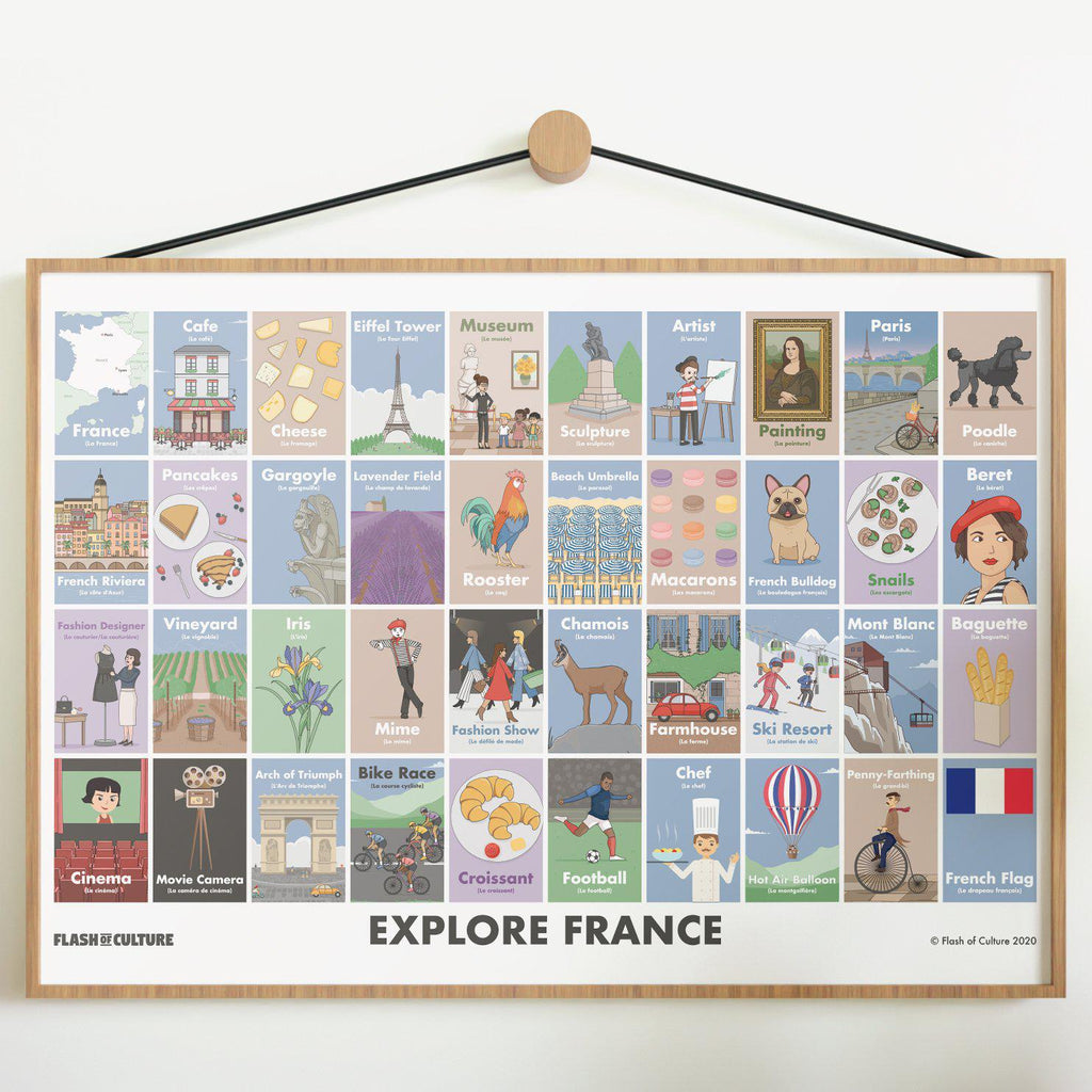French Poster of Culture Landscape-Posters-Flash of Culture™