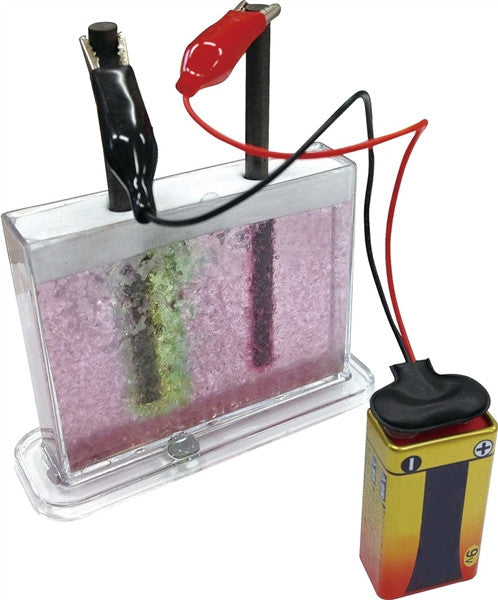 Electrolysis in Color from Artec