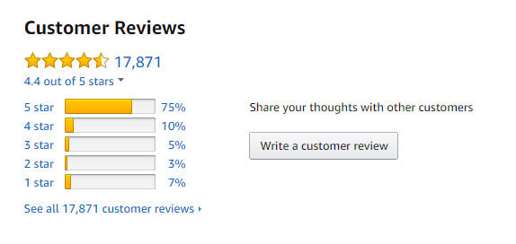 Active Wow Over 16,500 reviews on Amazon
